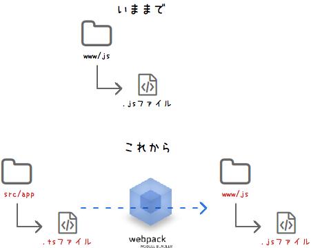 020_webpack